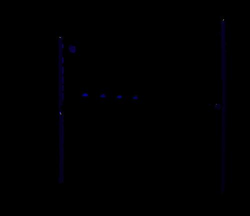 Grafik TERRA MINISERVER